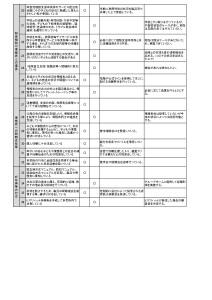 ★放デイ事業者評価(公表)_page-0002
